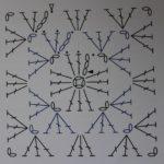 Schema della mattonella